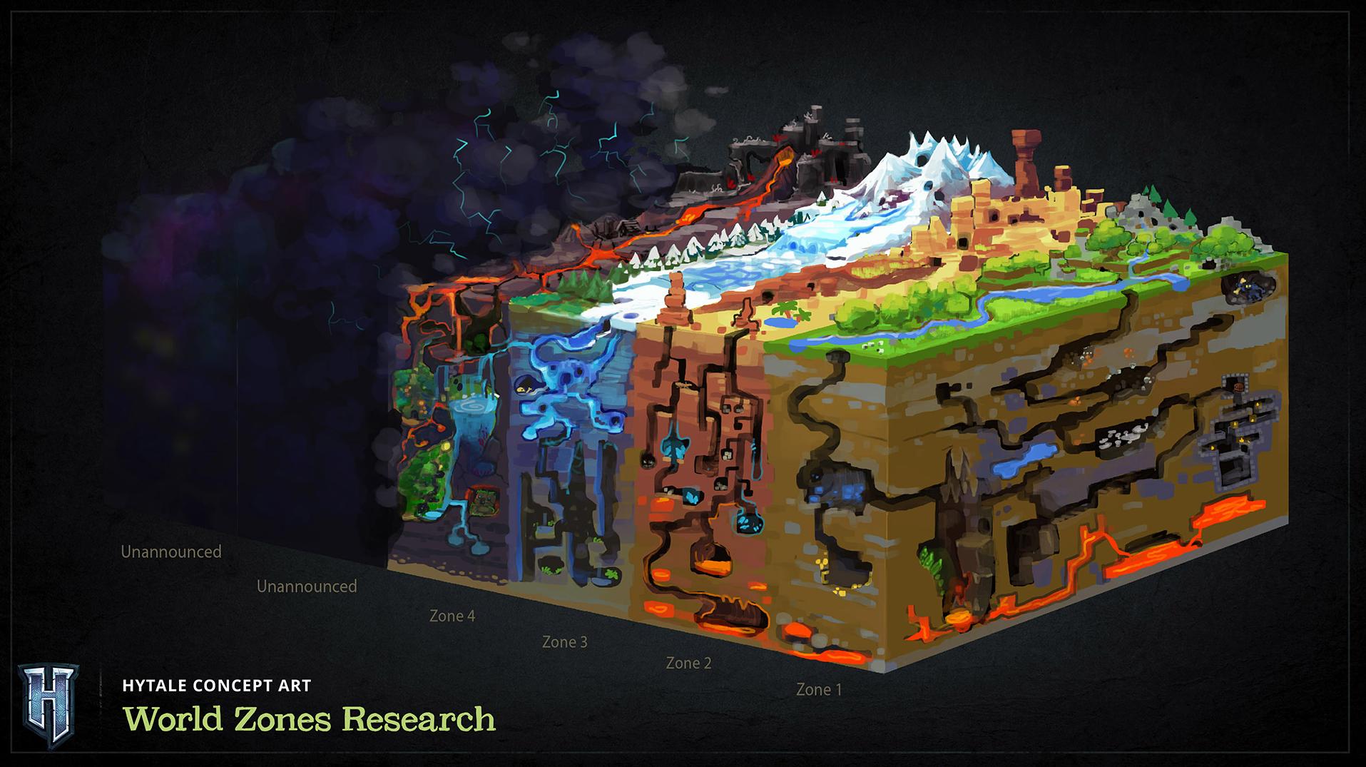 serveurs Minecraft avec des centres de rencontres
